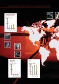 annual report 2008 éves jelentés - RÁBA Járműipari Holding Nyrt. - Page 2