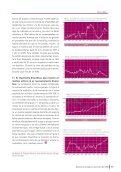 Once ideas para gestionar el patrimonio - IEEM - Page 4