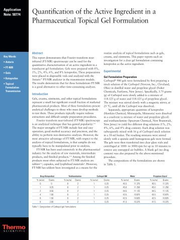 Quantification of the Active Ingredient in a Pharmaceutical Topical ...
