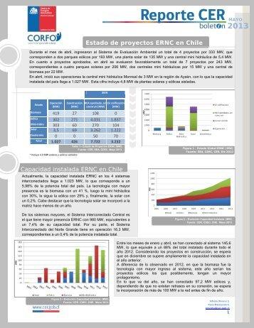 Centro de Energías Renovables - Amcham Chile