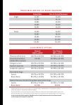 For IndIvIduals - eHealthInsurance - Page 6