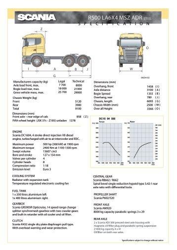 R500 LA 6x4 MSZ ADR steel pg1 - Scania