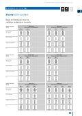 Ceramill M-Plant Broschuere_FR_AG2238_v03.indd - Page 4