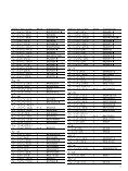 Befestigungs-Schraubensätze - Seite 3