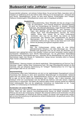Budesonid ratio JetHaler - Cortisonsprays