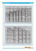 SKMV-H (ING) layne.FH11 - Praktikpump.sk - Page 3