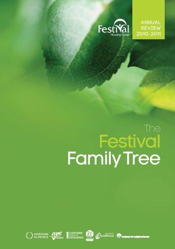 FES0185 Annual Review - Festival Housing