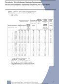 Technische Spezifikationen, Einschraubzapfen und ... - Seite 7