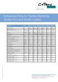 Adhesives Films for Textile-Interlining, Textile-Floc and Textile ... - Page 2