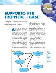 SUPPORTO PER TREPPIEDE – BASE