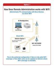 wifi diagrams - knox box