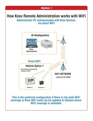 wifi diagrams knox box?quality\\\\\\\\\\\\\\\\\\\\\\\\\\\\\\\=85 htdx100em wiring diagram htdx100em wiring diagrams collection Simple Electrical Wiring Diagrams at soozxer.org