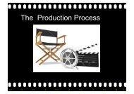 The Production Process - 160MC