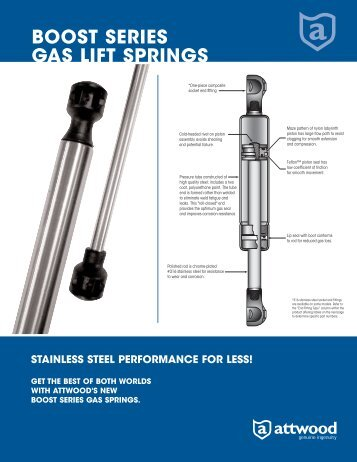 BOOST SERIES GAS LIFT SPRINGS - Attwood