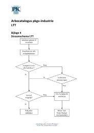 Arbocatalogus LTT, bijlage 4 - Verbond P&K