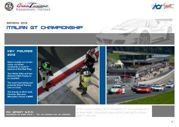 pres. GT 2013 UK - ACI Sport Italia
