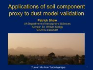 Applications of soil component proxy to dust model validation