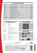DLL5510-M - Barcode-Shop Index - Seite 2