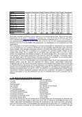2002-2003 - AFC, Amsterdam - Page 2