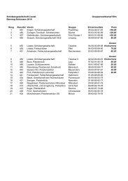 G03 Rangliste Banntagschiessen Liestal 2010.pdf - Pistolenklub ...