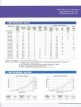 Pneumatic Fenders - Pacific Marine & Industrial - Page 2