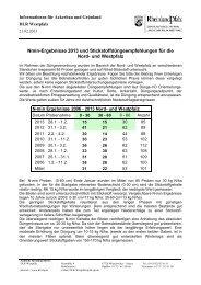 Nmin 2013 Nord- u Westpfalz.pdf - DLR Eifel