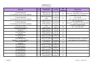 tabl internet. bpjeps aquitains 13 janv 11 - drjscs