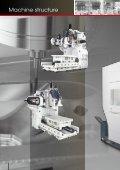 MD1200 SERIES - Stroje - Page 4