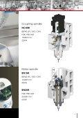 MD1200 SERIES - Stroje - Page 7