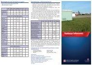 HIER das Faltblatt als pdf-Datei laden - Hamburger Luftmessnetz