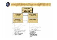 Técnicas de elaboración y registro de datos por Encuestas (pdf)