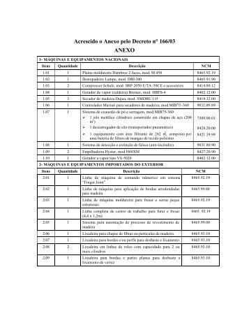 Acrescido o Anexo pelo Decreto n° 166/03 ANEXO - Sefa