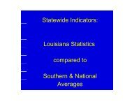 Comparative Information on State Finances - Louisiana