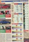 HDI Auto plus - Page 4