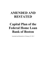 Amendments to the Capital Plan - Federal Home Loan Bank of Boston