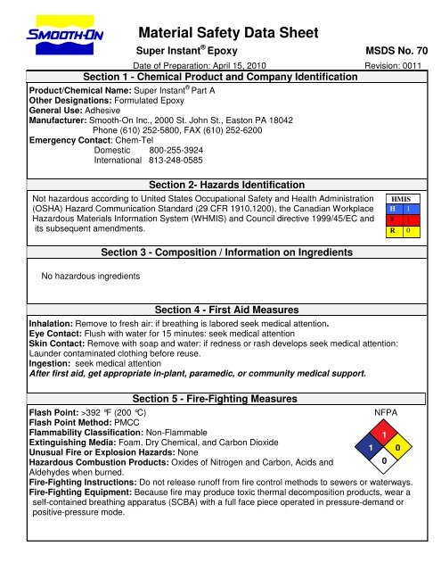 Material Safety Data Sheet AMT Composites