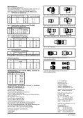 Aquastrom C - Nathan Import/Export - Page 4