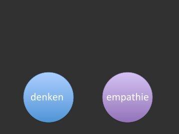 denken empathie