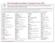 Bj's Charitable Foundation® Quarterly Grants 2011
