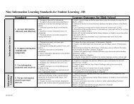 Information Literacy Skills - Singapore American School
