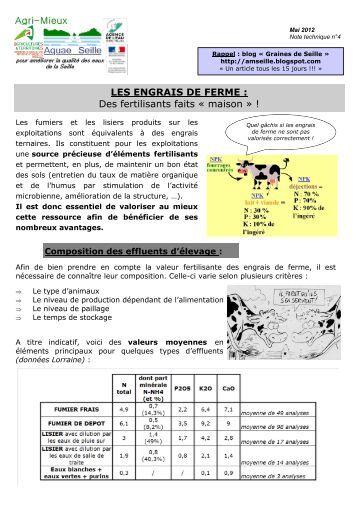 Fonctionne plut t bien for Chambre agriculture indre