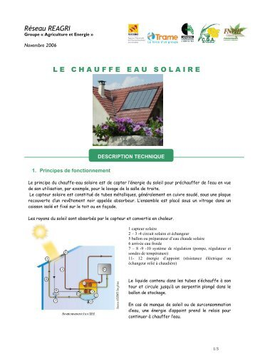Le s chage solaire en grange chambre r gionale d for Chambre d agriculture gironde
