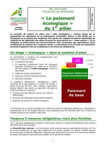 Contamination De L Envi