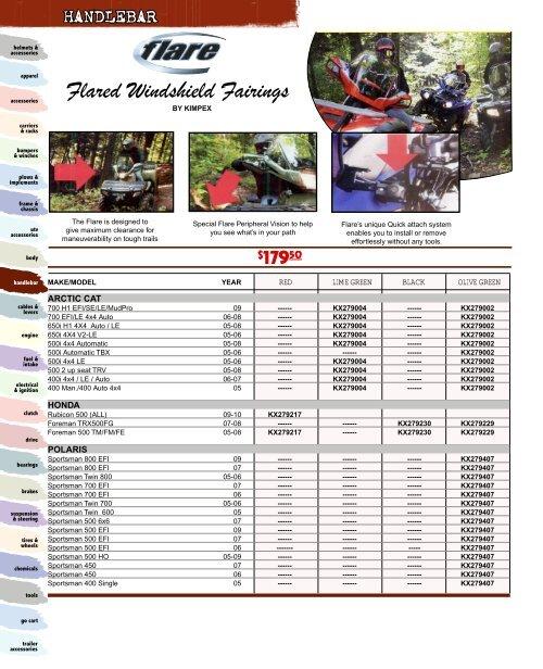 BOMBARDIER BLACK ATV HAND GRIPS FOR ATV,S WITH THUMB THROTTLE ARCTIC CAT