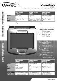 Galileo Sol Q card.pdf