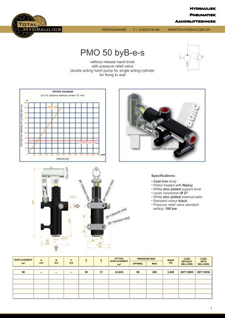 PDF Handpompen PMO - Total Hydraulics BV