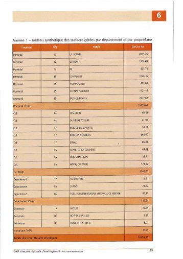 Annexe 1 — Tableau synthétique des surfaces gérées par ...