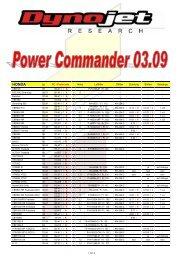 FCR Carburetors - Exclusive-Maag Exclusive-maag