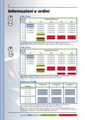 Colonne HPLC HILIC - YMC Europe GmbH - Page 6