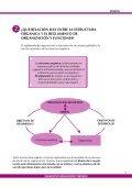 REGLAMENTO DE ORGANIZACION Y FUNCIONES REGLAMENTO ... - Page 6